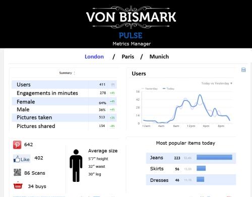 Von Bismark Pulse